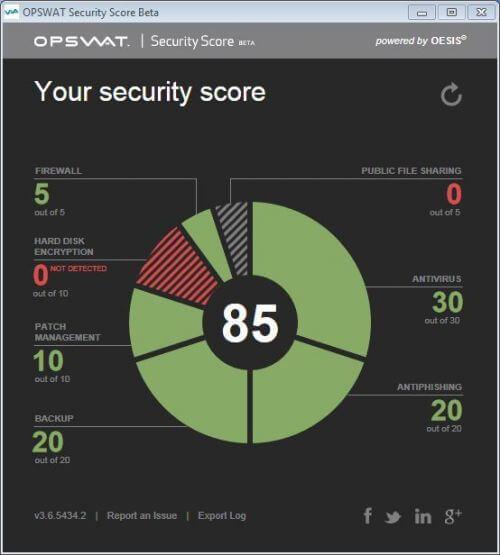 security-score-protection-ordinateur