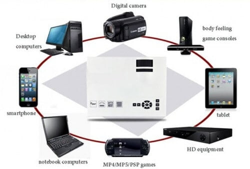 projector-led-compatible-smartphone-computer