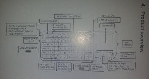 user-manual-rii-keyboard